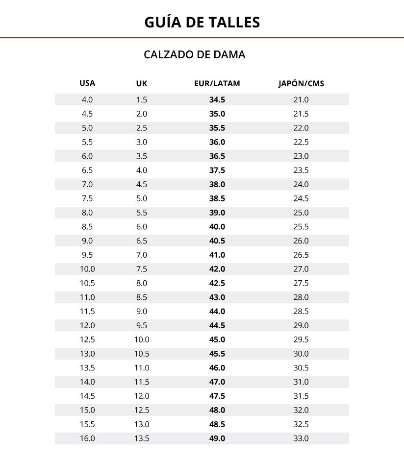 Guía de talles